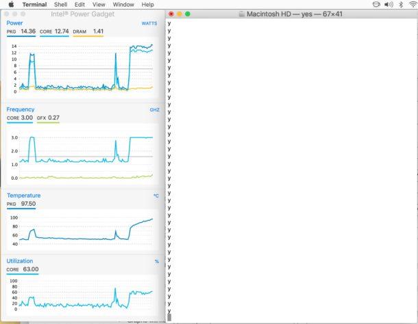 Ejecutar la prueba de estrés sí, ya que Intel Power Gadget mira la CPU