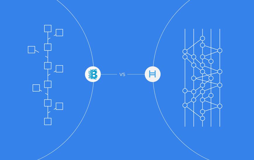 Blockchain vs Hashgraph: un análisis exhaustivo