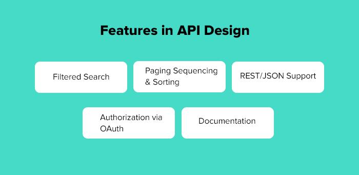Características imprescindibles en un diseño de API