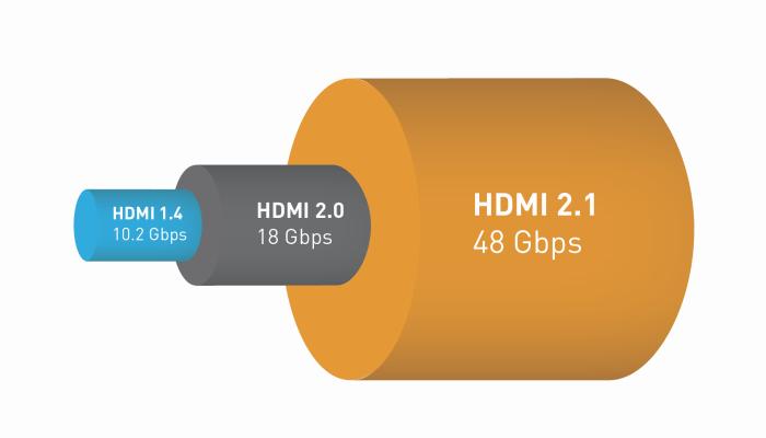 ¿Qué es Hdmi Earc 05?