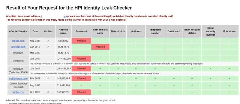 Мониторинг электронной почты нарушает Identity Leak Checker