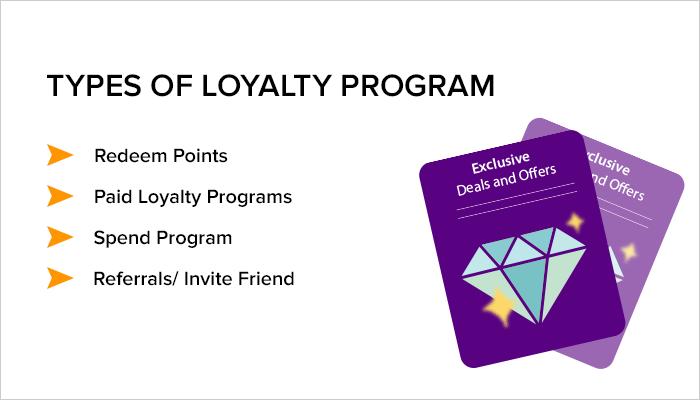 Tipos de programa de lealtad