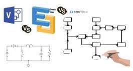 🥇 ▷ Edraw Max vs. SmartDraw vs. Microsoft Visio ... Smartdraw Android on