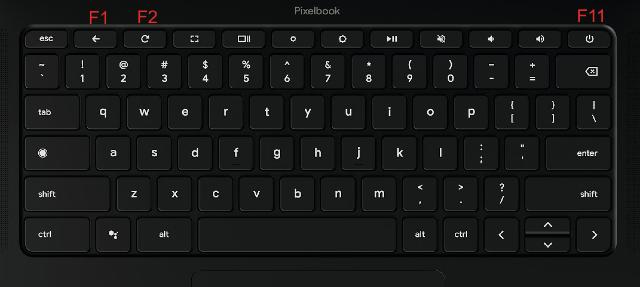 Habilitar teclas de función en Chromebook
