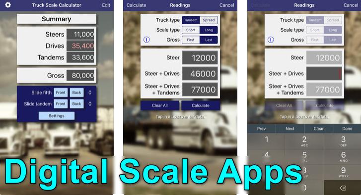 Aplicaciones de escala digital