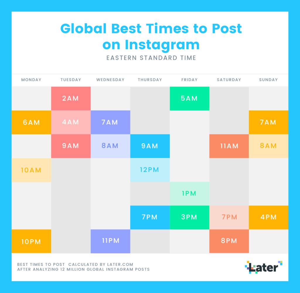 mejor momento para publicar en instagram