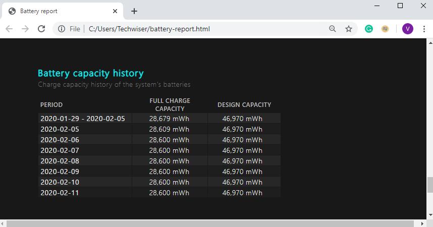 Historial de capacidad de la batería