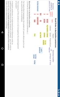 Captura de pantalla de los tiempos verbales en inglés