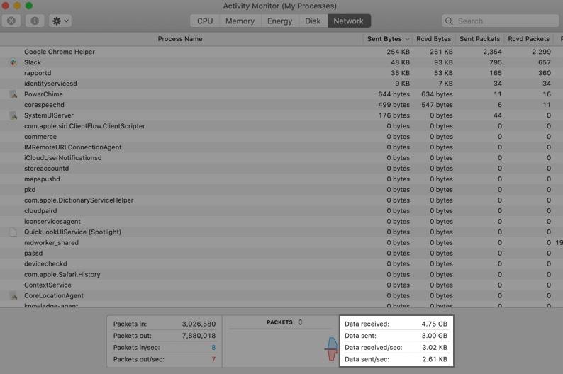 Verifique la velocidad de descarga y carga en el Monitor de actividad de Mac
