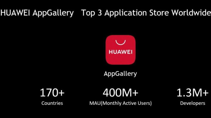 AppGallery Aplicaciones de Huawei Google Store