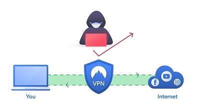 Desbloquear Telegram en China