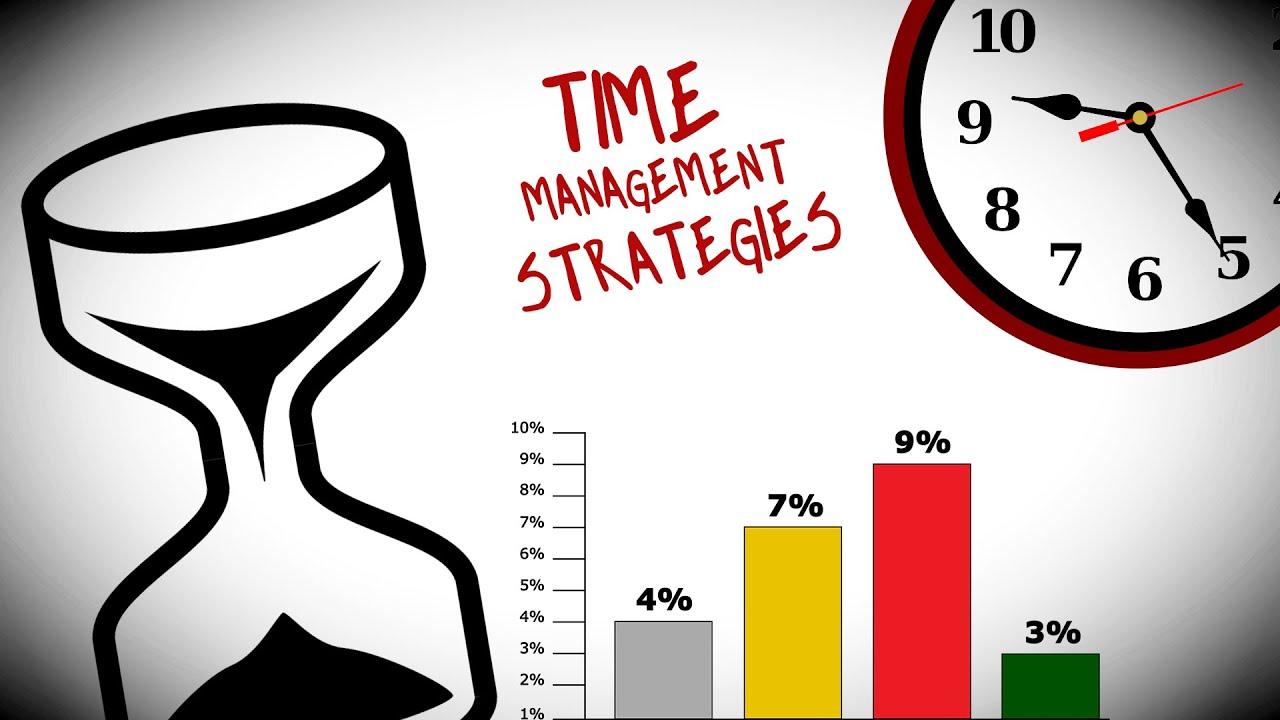 Resultados de imagen para estrategias de gestión del tiempo para el lugar de trabajo