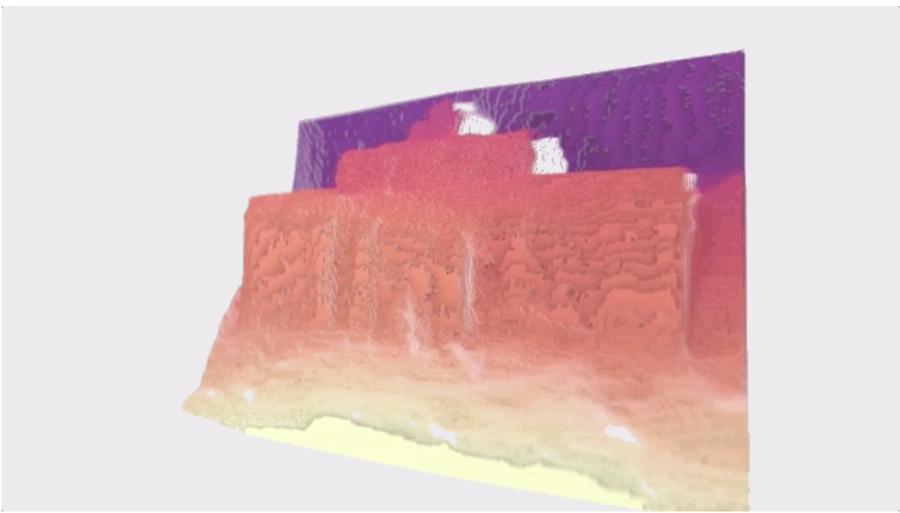Facebook sekarang memungkinkan Anda mengubah foto 2D menjadi 3D dengan AI