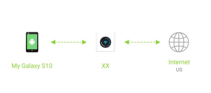 Ubiquitin Amplifi Teleport -sovelluksen avulla voit tutkia missä tahansa …