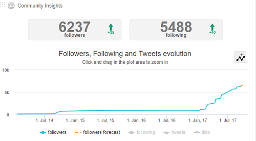 """công cụ tiếp thị truyền thông xã hội """"width ="""" 458 """"height ="""" 253"""
