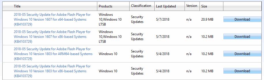 TAM DÜZELTME: Güncelleme hatası 0X800f081f açık Windows 10 2