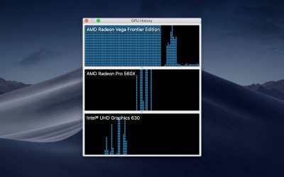 Cómo mostrar el uso de GPU en macOS a través del Monitor de actividad