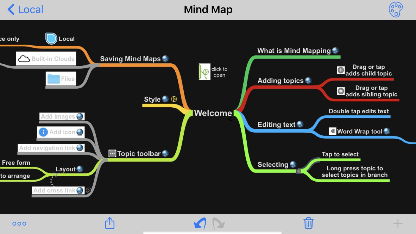 Paras mielenkarttasovellus iPhonelle ja iPadille aivoriihiä varten