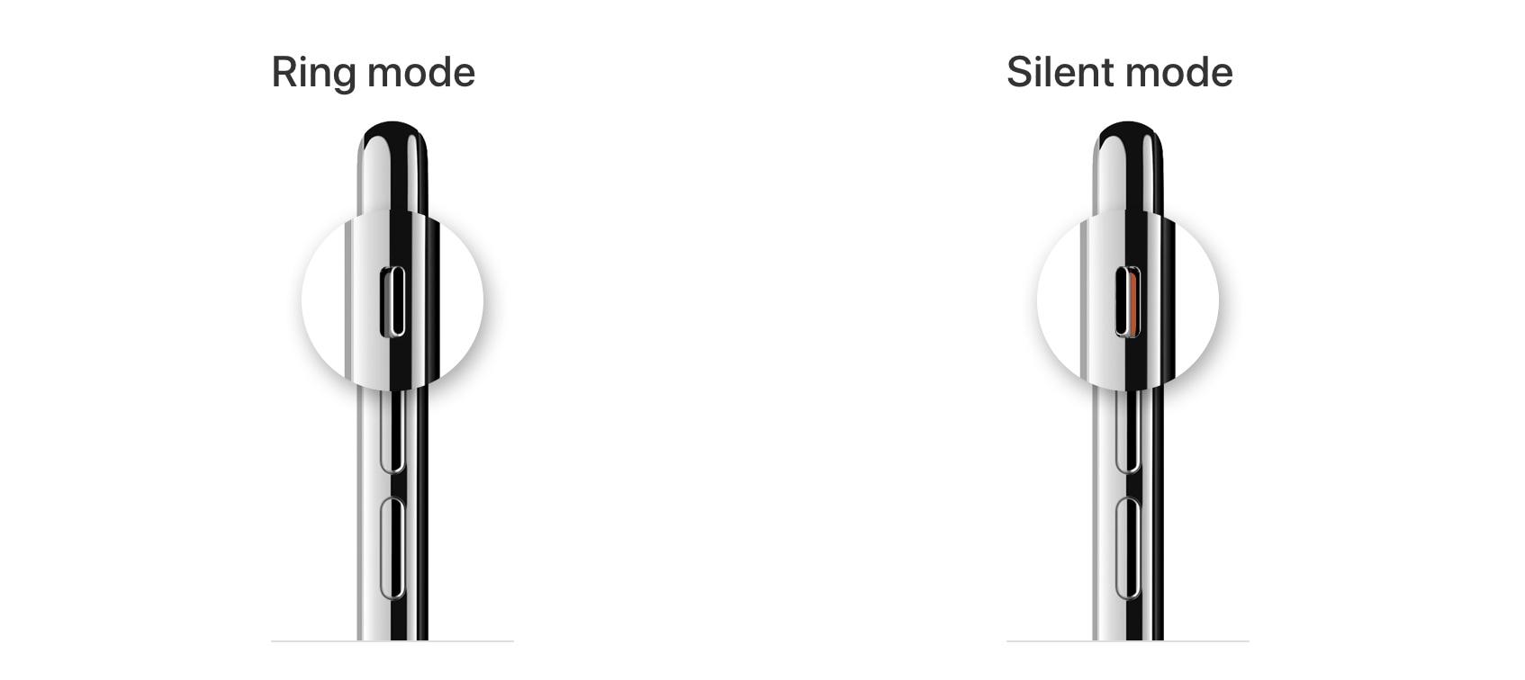 Sesuaikan suara dering dan dering dering / diam iPhone Anda dengan MuteVibes 1
