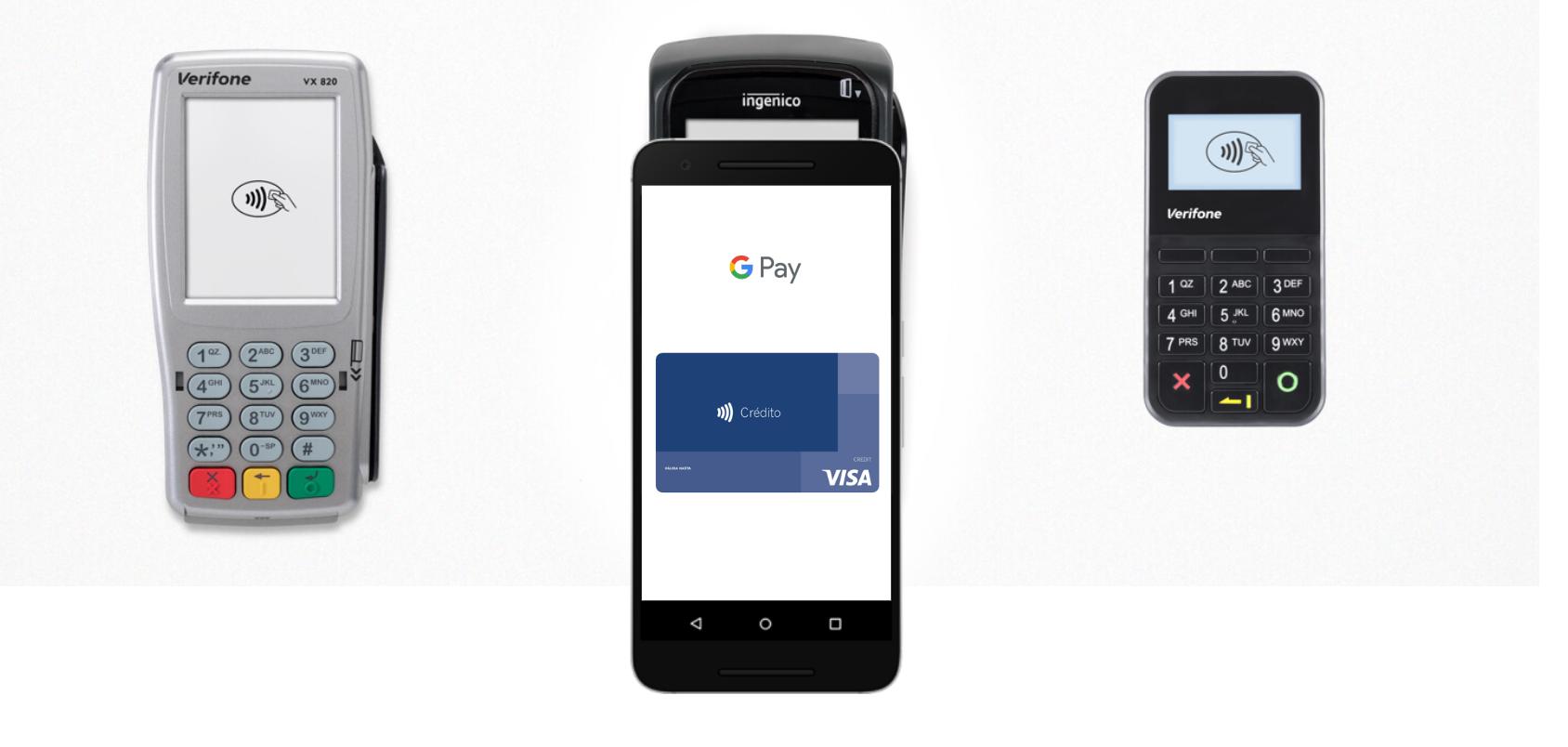 Google Pay laajentaa yhteensopivuuttaan Espanjassa ja nämä pankit ovat jo …