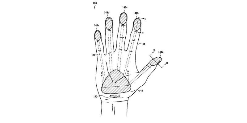 apple glove research