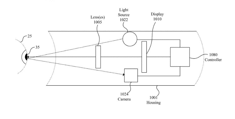 Detalle de la patente que muestra la detección de dilatación de la pupila.