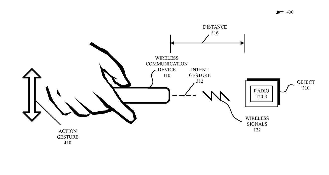 Los gestos se pueden utilizar para iniciar el control de un dispositivo específico, así como para indicar el tipo de ajuste que el usuario desea realizar.