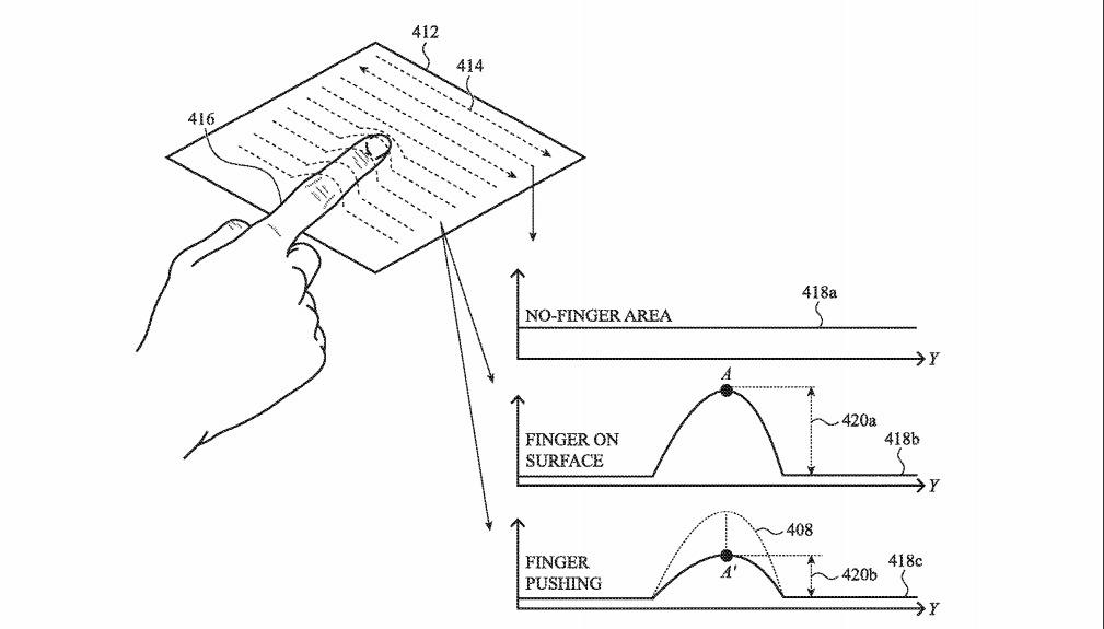 Es posible que el sistema de proyección detecte una presión con el dedo.