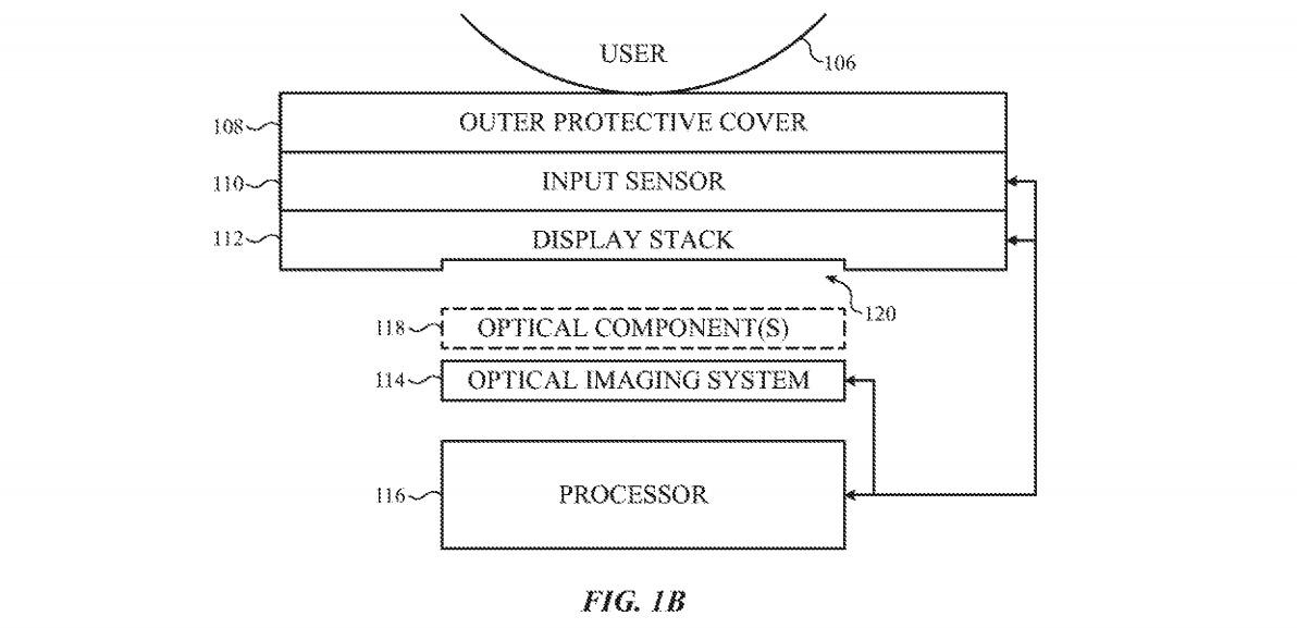 La pila de visualización se ubicaría sobre el sistema de imágenes