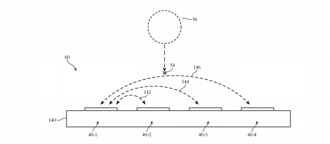 Los objetos pueden influir en la transmisión de señales de radio, por lo que, aunque algunas antenas de una matriz pueden verse afectadas, otras no.