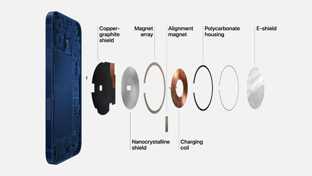Cómo AppleLa nueva carga inalámbrica MagSafe funciona