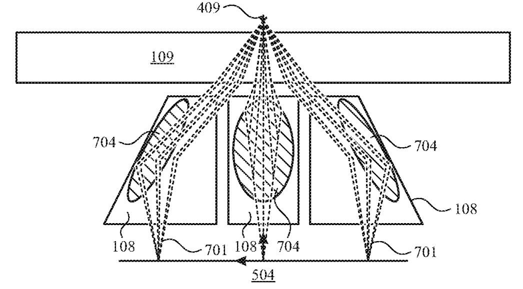 Otra ilustración de la configuración de detección de partículas tri-láser.