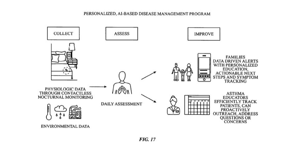 Una figura que explica el proceso de manejo crónico.  Crédito: Apple