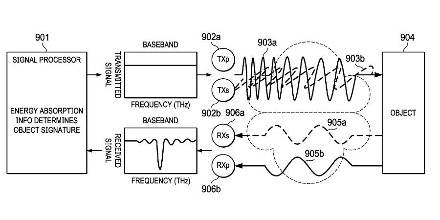Detalle de la patente que muestra un sistema de espectroscopia de absorción