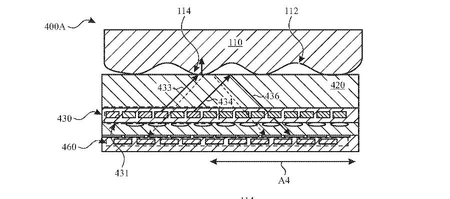 Detalle de la patente que muestra capas de una pantalla, con un dedo (etiquetado como 110) tocándolas