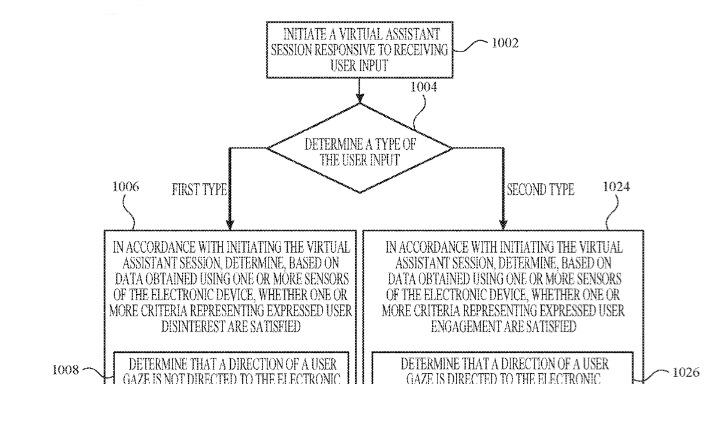 Detalle de la solicitud de patente que muestra el inicio de la determinación de si un usuario quería activar Siri o no