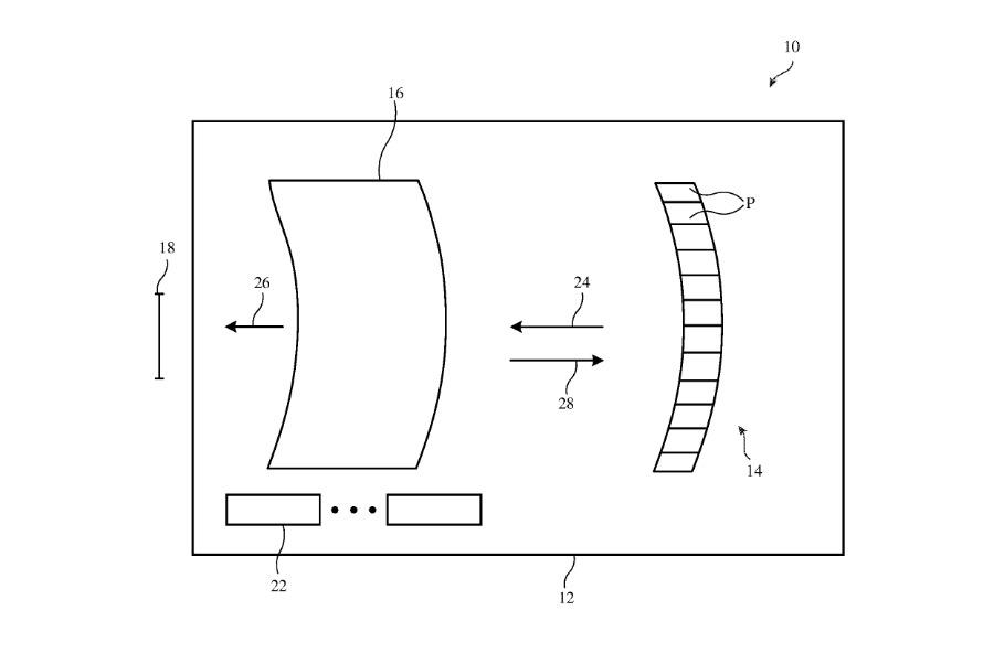 Detalle de la solicitud de patente.  La luz que proviene de la franja de píxeles de la pantalla (extremo derecho) pasa a través de una lente, lo que potencialmente desperdicia la energía que el usuario no ve.
