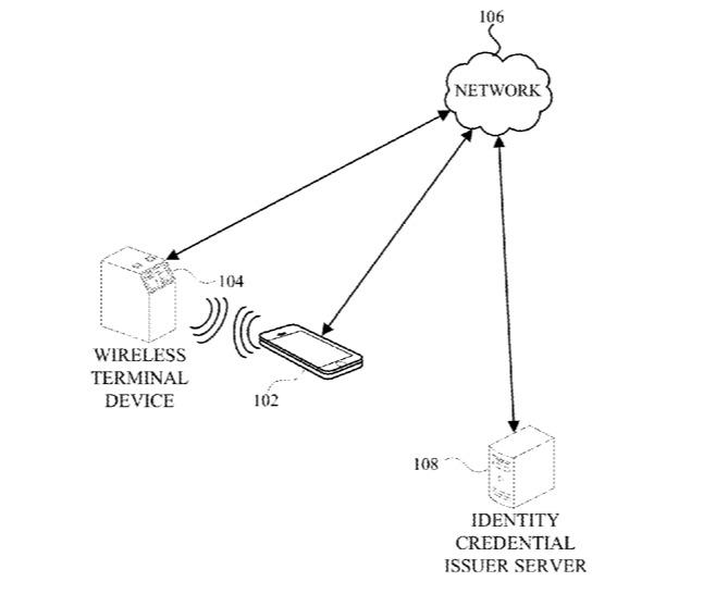 Detalle de la patente que muestra un flujo de trabajo para verificar ID