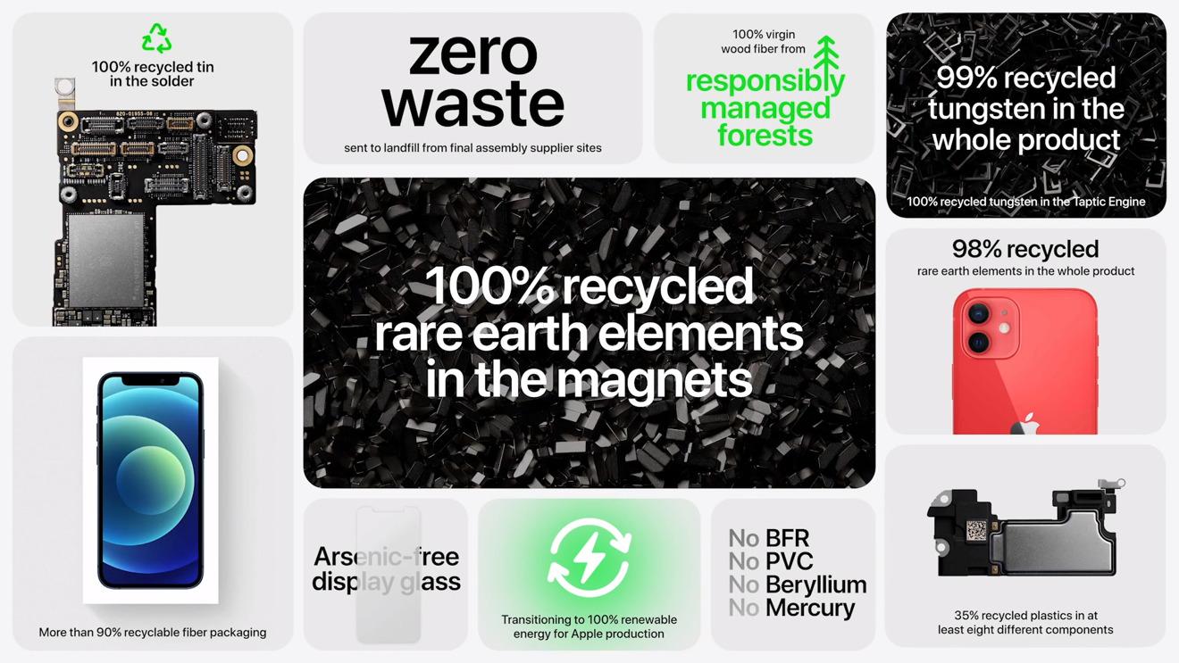 Appleesfuerzos de reciclaje, como se señaló durante el