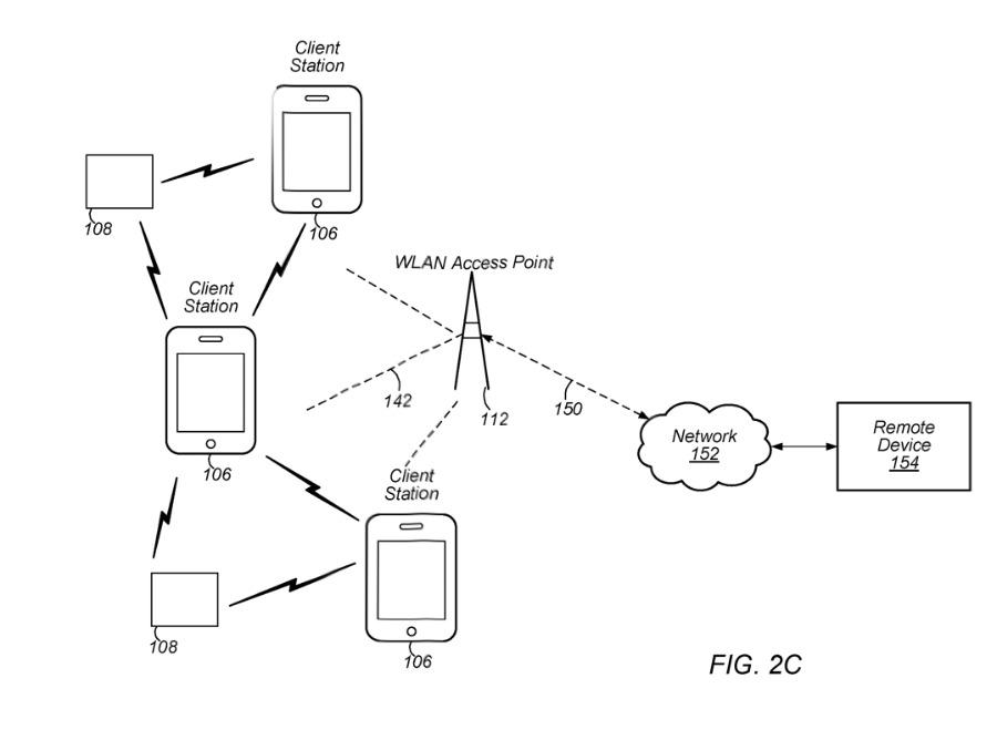Detalle de la patente que ilustra cómo se pueden integrar los dispositivos y las redes.