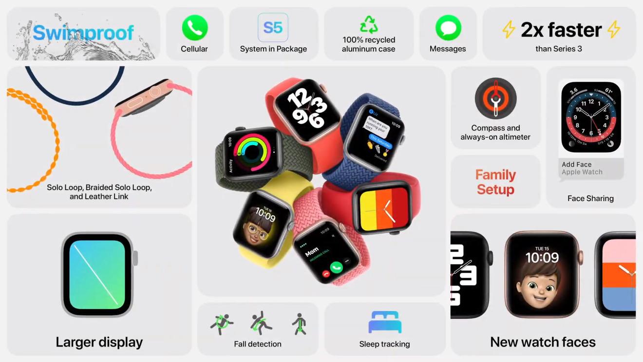 Caracteristicas de Applees nuevo Apple Watch SE