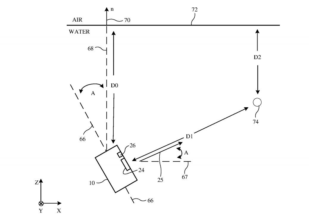Algunos de los puntos de datos AppleLa patente sugiere que deben tenerse en cuenta para producir una fotografía submarina ideal.