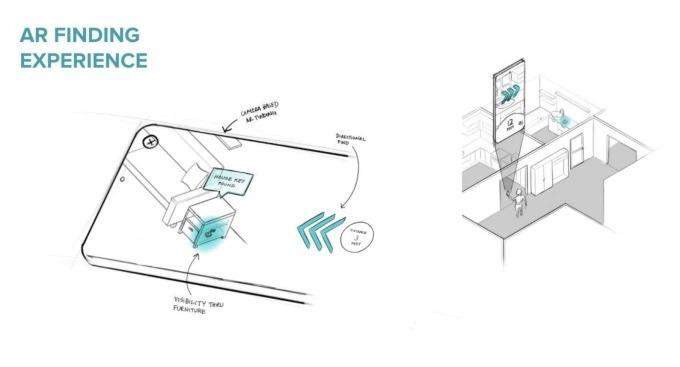Tile también planea agregar capacidades AR a sus etiquetas UWB.  Crédito: Tile (a través de TechCrunch)