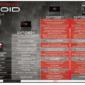 DROID 4- ¿Puede un RAZR con teclado QWERTY ganarse a los críticos?
