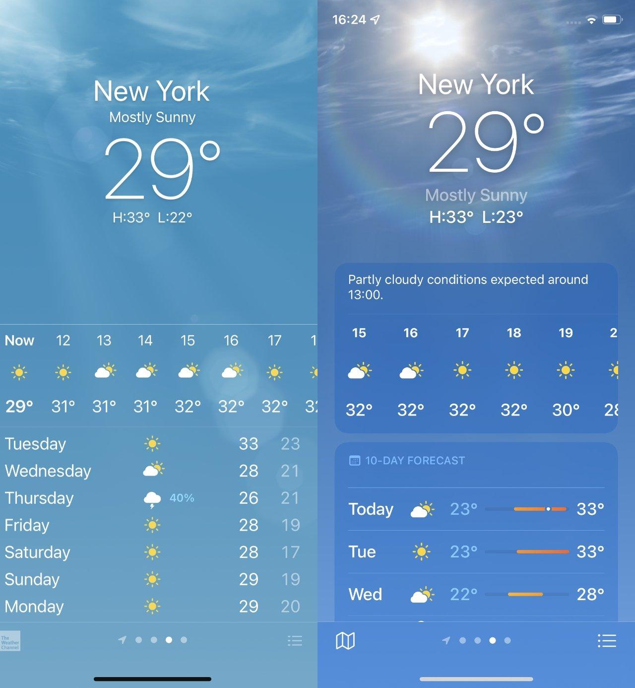Los detalles meteorológicos están más espaciados, lo que los hace más fáciles de encontrar y leer.